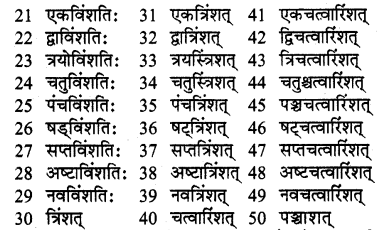 RBSE Solutions for Class 7 Sanskrit Ranjini Chapter 7 धन्योऽयं दानवीरः 1