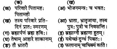 RBSE Solutions for Class 7 Sanskrit Ranjini Chapter 8 आदर्शपरिवारः 2