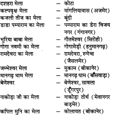 RBSE Solutions for Class 7 Sanskrit Ranjini Chapter 9 पुष्करमेलापकः 4