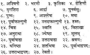 RBSE Solutions for Class 8 Sanskrit रञ्जिनी Chapter 14 भारतीय कालगणना - 3