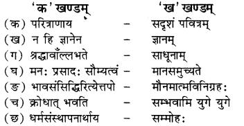 RBSE Solutions for Class 8 Sanskrit रञ्जिनी Chapter 5 गीतामृतम् - 1