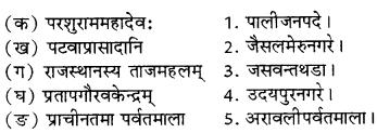 RBSE Solutions for Class 8 Sanskrit रञ्जिनी Chapter 7 प्राचीन-भारतीय-वैज्ञानिकाः
