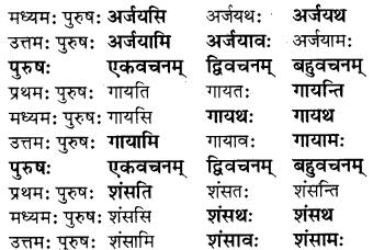 RBSE Solutions for Class 8 Sanskrit रञ्जिनी Chapter 8 मृदपि च चन्दनम् - 3