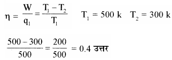 RBSE Solutions for Class 11 Chemistry Chapter 6 ऊष्मागतिकी img 1