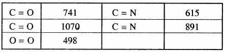 RBSE Solutions for Class 11 Chemistry Chapter 6 ऊष्मागतिकी img 15