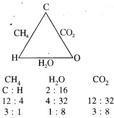 RBSE Solutions for Class 11 Chemistry Chapter 1 रसायन विज्ञान की मूल अवधारणाएँ 15