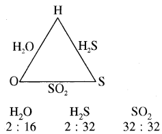 RBSE Solutions for Class 11 Chemistry Chapter 1 रसायन विज्ञान की मूल अवधारणाएँ 16
