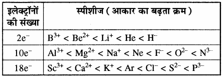 RBSE Solutions for Class 11 Chemistry Chapter 3 आवर्त सारणी img 14