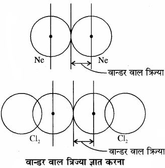 RBSE Solutions for Class 11 Chemistry Chapter 3 आवर्त सारणी img 5