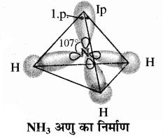 RBSE Solutions for Class 11 Chemistry Chapter 4 रासायनिक आबंधन तथा आण्विक संरचना img 24