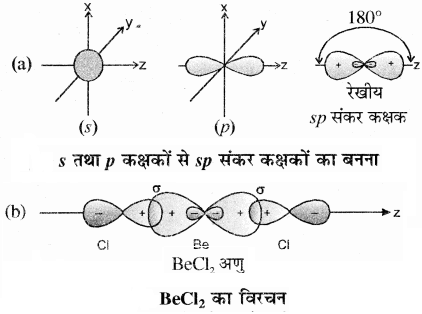 RBSE Solutions for Class 11 Chemistry Chapter 4 रासायनिक आबंधन तथा आण्विक संरचना img 33