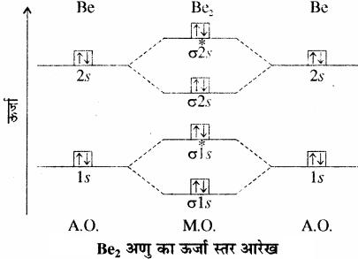 RBSE Solutions for Class 11 Chemistry Chapter 4 रासायनिक आबंधन तथा आण्विक संरचना img 46