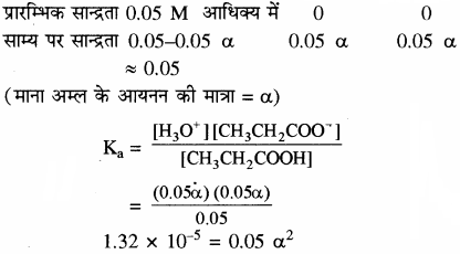RBSE Solutions for Class 11 Chemistry Chapter 7 साम्य img 79