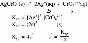 RBSE Solutions for Class 11 Chemistry Chapter 7 साम्य img 86