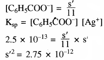 RBSE Solutions for Class 11 Chemistry Chapter 7 साम्य img 90