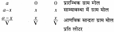 RBSE Solutions for Class 11 Chemistry Chapter 7 साम्य img 5
