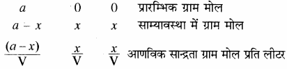 RBSE Solutions for Class 11 Chemistry Chapter 7 साम्य img 22
