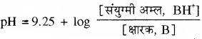 RBSE Solutions for Class 11 Chemistry Chapter 7 साम्य img 33
