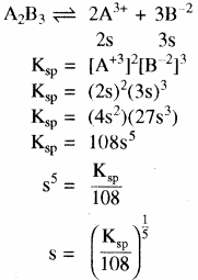 RBSE Solutions for Class 11 Chemistry Chapter 7 साम्य img 44