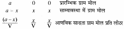 RBSE Solutions for Class 11 Chemistry Chapter 7 साम्य img 53