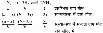 RBSE Solutions for Class 11 Chemistry Chapter 7 साम्य img 60