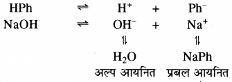 RBSE Solutions for Class 11 Chemistry Chapter 7 साम्य img 67