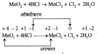 RBSE Solutions for Class 11 Chemistry Chapter 8 ऑक्सीकरण अपचयन अभिक्रियाएँ img 4