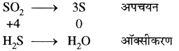 RBSE Solutions for Class 11 Chemistry Chapter 8 ऑक्सीकरण अपचयन अभिक्रियाएँ img 23