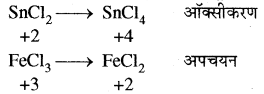 RBSE Solutions for Class 11 Chemistry Chapter 8 ऑक्सीकरण अपचयन अभिक्रियाएँ img 24