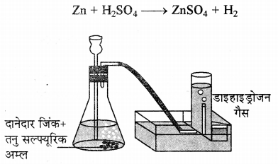 RBSE Solutions for Class 11 Chemistry Chapter 9 हाइड्रोजन img 2