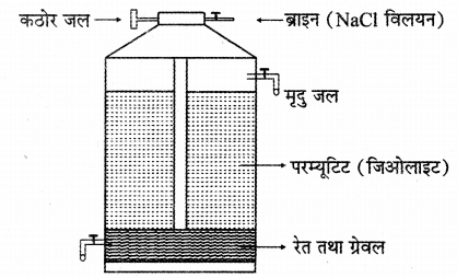 RBSE Solutions for Class 11 Chemistry Chapter 9 हाइड्रोजन img 13