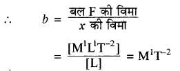RBSE Solutions for Class 11 Physics Chapter 1 भौतिक जगत तथा मापन 14