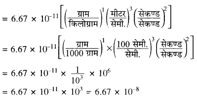 RBSE Solutions for Class 11 Physics Chapter 1 भौतिक जगत तथा मापन 16