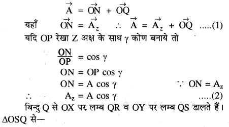 RBSE Solutions for Class 11 Physics Chapter 2 प्रारम्भिक गणितीय संकल्पनायें 13