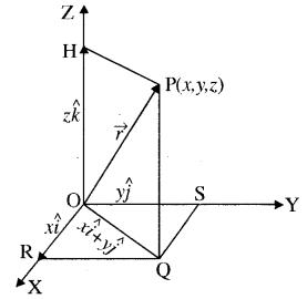 RBSE Solutions for Class 11 Physics Chapter 2 प्रारम्भिक गणितीय संकल्पनायें 16