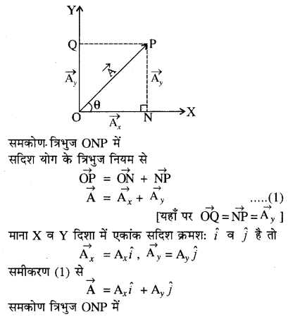 RBSE Solutions for Class 11 Physics Chapter 2 प्रारम्भिक गणितीय संकल्पनायें 3