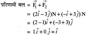 RBSE Solutions for Class 11 Physics Chapter 2 प्रारम्भिक गणितीय संकल्पनायें 33