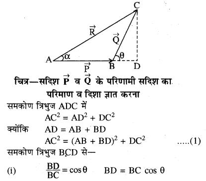 RBSE Solutions for Class 11 Physics Chapter 2 प्रारम्भिक गणितीय संकल्पनायें 9