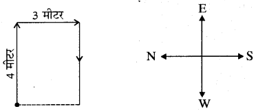RBSE Solutions for Class 11 Physics Chapter 3 गतिकी 2