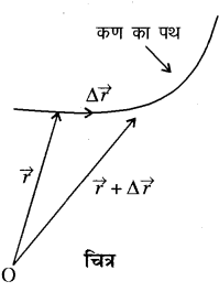 RBSE Solutions for Class 11 Physics Chapter 3 गतिकी 27