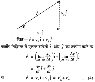 RBSE Solutions for Class 11 Physics Chapter 3 गतिकी 29