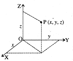 RBSE Solutions for Class 11 Physics Chapter 3 गतिकी 4