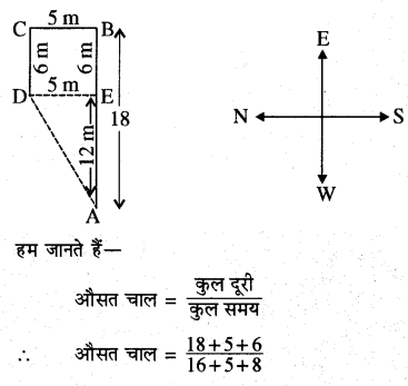 RBSE Solutions for Class 11 Physics Chapter 3 गतिकी 45
