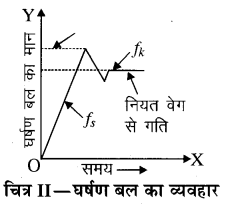 RBSE Solutions for Class 11 Physics Chapter 4 गति के नियम 18