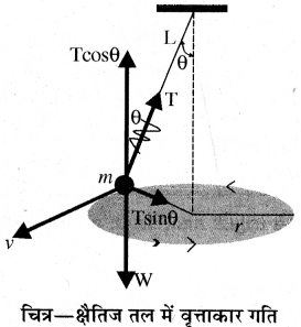 RBSE Solutions for Class 11 Physics Chapter 4 गति के नियम 20
