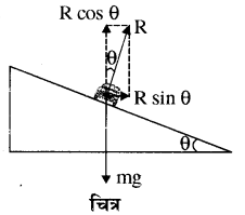 RBSE Solutions for Class 11 Physics Chapter 4 गति के नियम 28