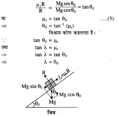 RBSE Solutions for Class 11 Physics Chapter 4 गति के नियम 30