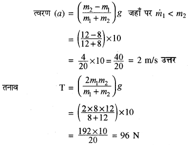 RBSE Solutions for Class 11 Physics Chapter 4 गति के नियम 35