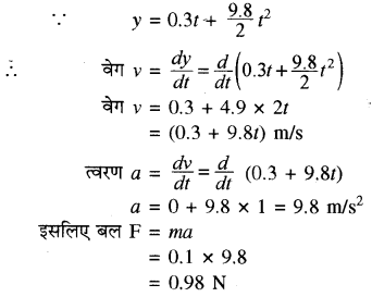 RBSE Solutions for Class 11 Physics Chapter 4 गति के नियम 38