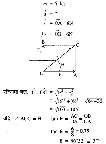 RBSE Solutions for Class 11 Physics Chapter 4 गति के नियम 40